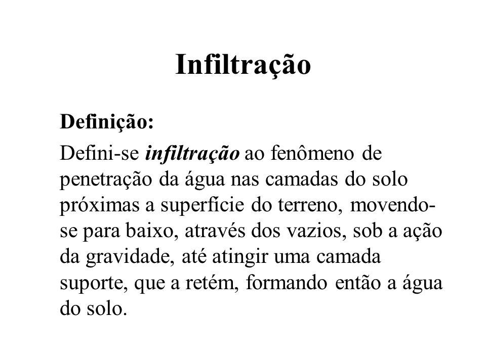 Infiltração Definição: