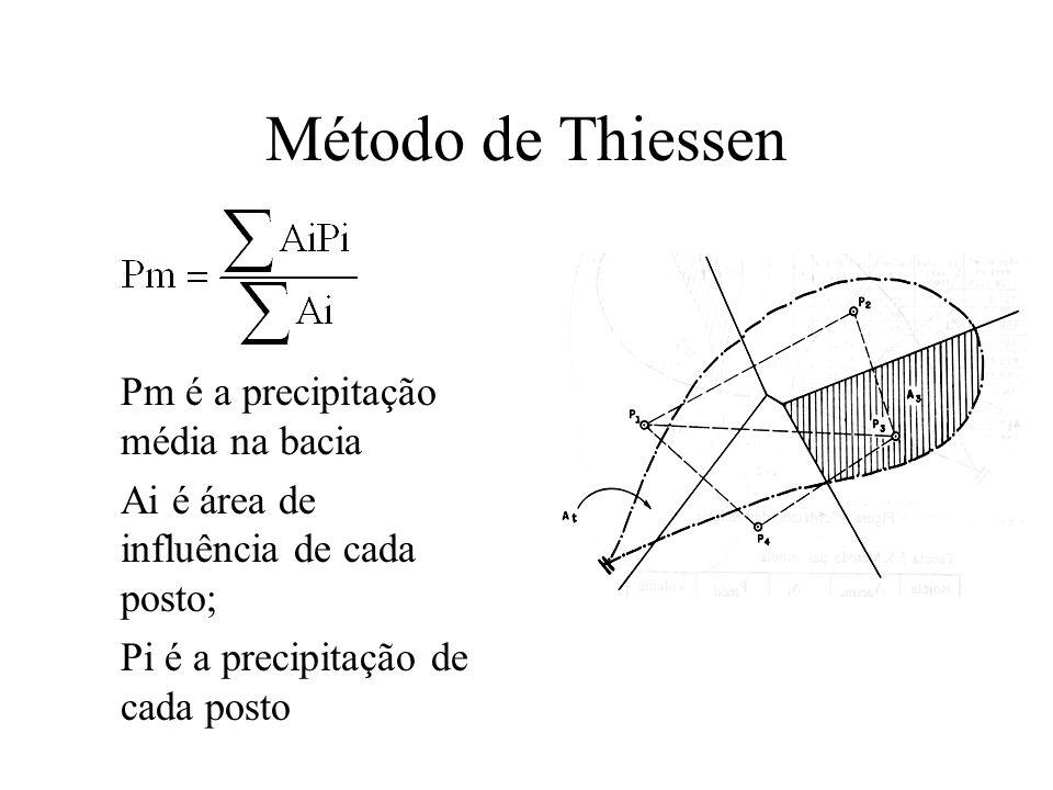 Método de Thiessen Pm é a precipitação média na bacia