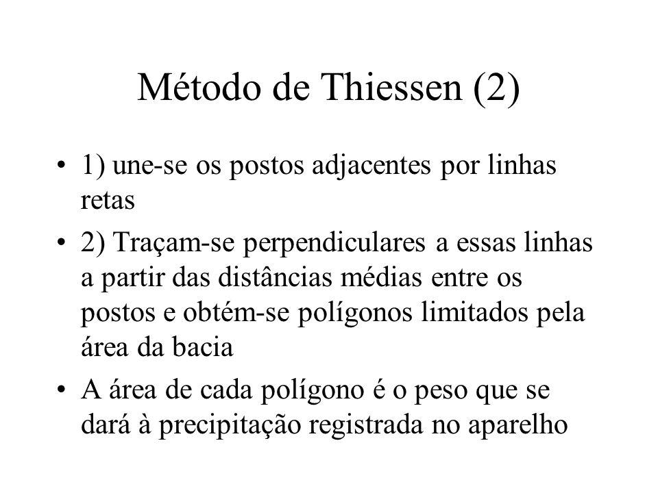 Método de Thiessen (2) 1) une-se os postos adjacentes por linhas retas
