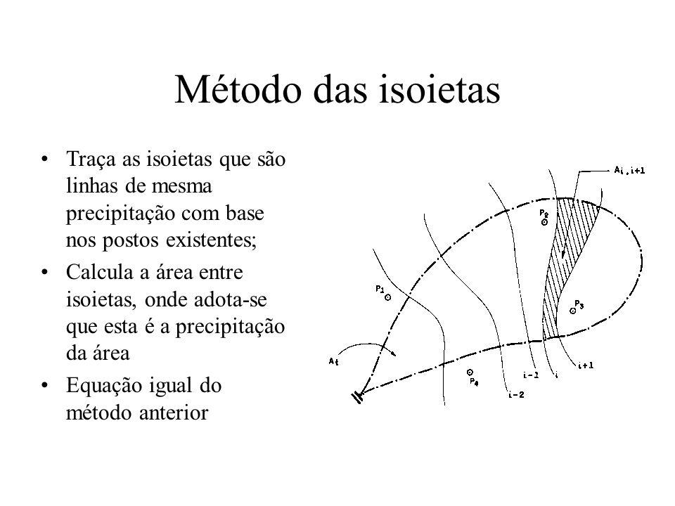 Método das isoietas Traça as isoietas que são linhas de mesma precipitação com base nos postos existentes;