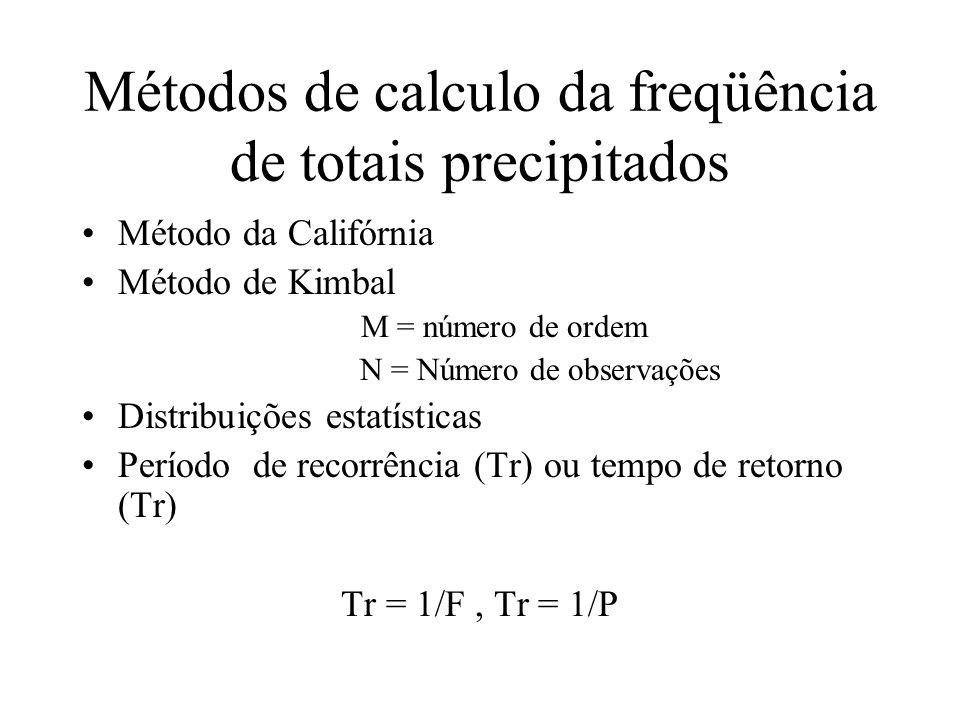 Métodos de calculo da freqüência de totais precipitados