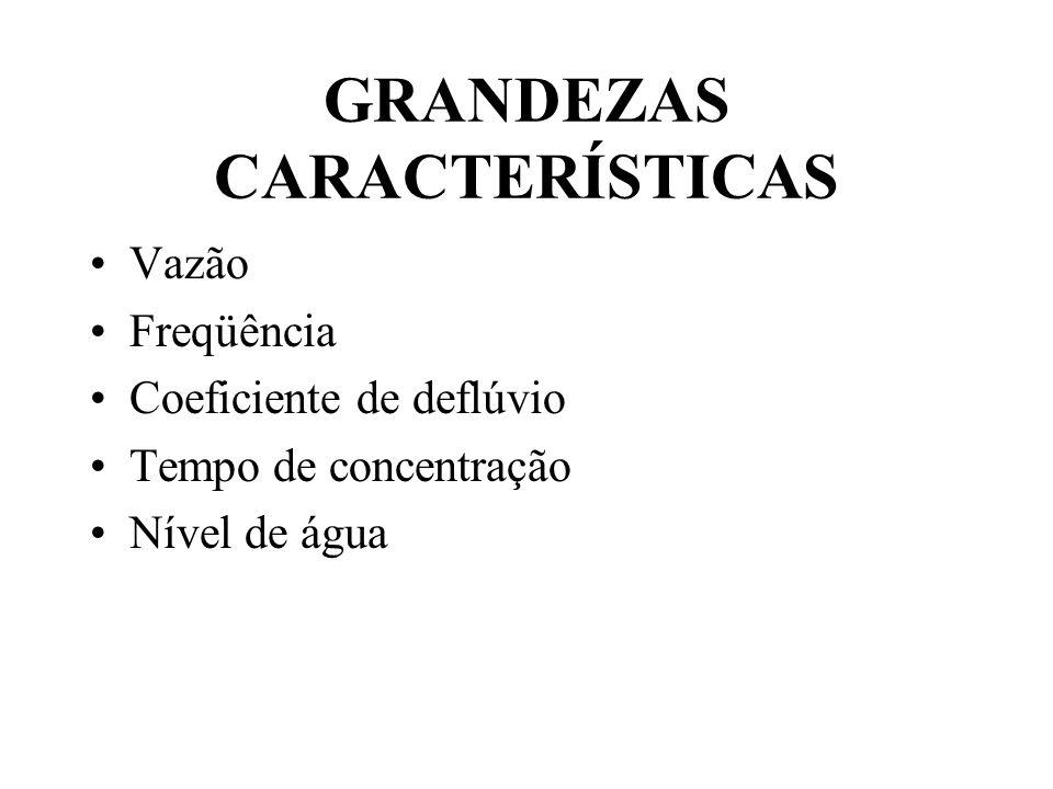GRANDEZAS CARACTERÍSTICAS