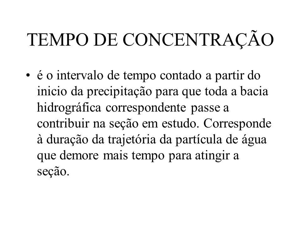 TEMPO DE CONCENTRAÇÃO
