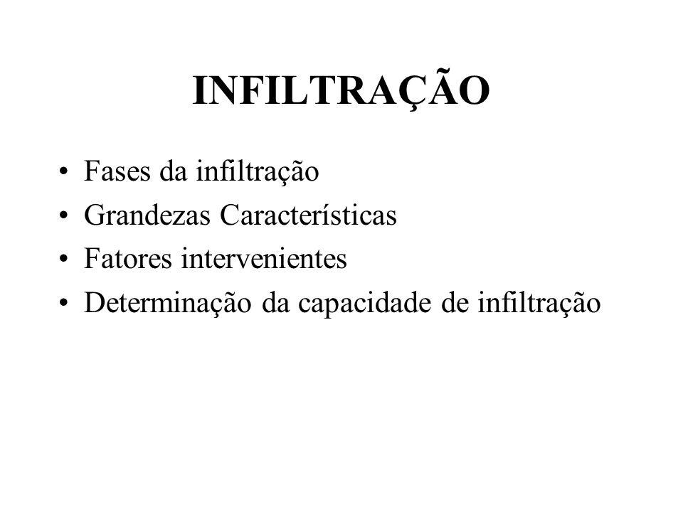 INFILTRAÇÃO Fases da infiltração Grandezas Características