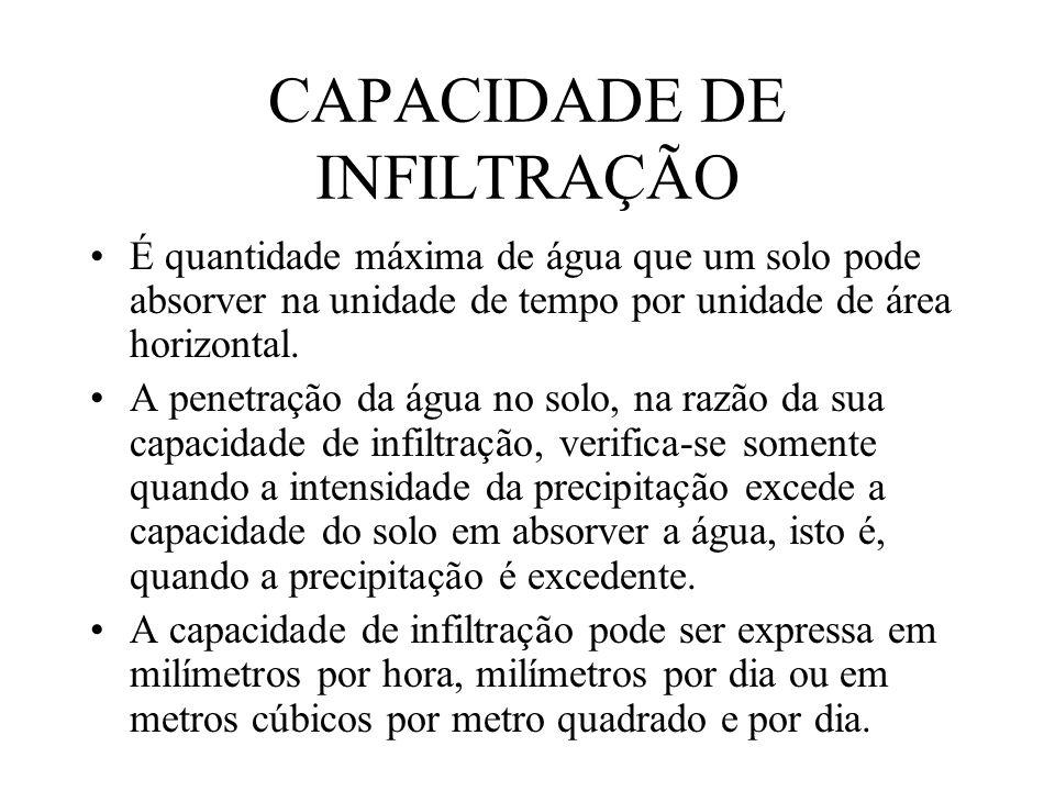 CAPACIDADE DE INFILTRAÇÃO