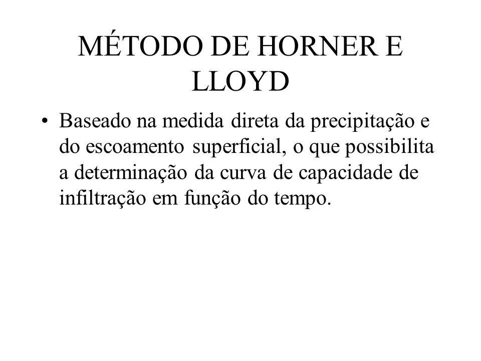 MÉTODO DE HORNER E LLOYD