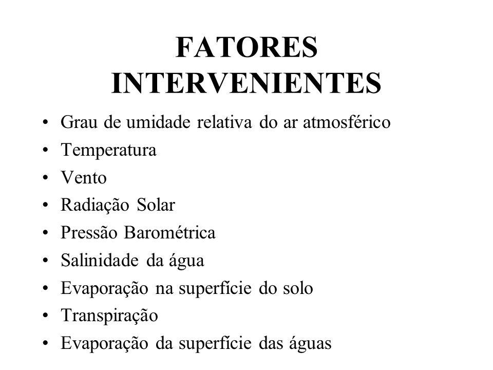 FATORES INTERVENIENTES