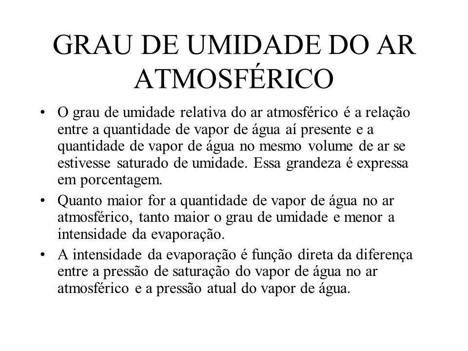 GRAU DE UMIDADE DO AR ATMOSFÉRICO