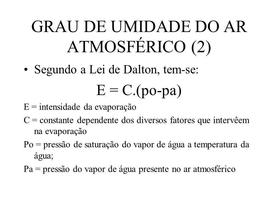 GRAU DE UMIDADE DO AR ATMOSFÉRICO (2)