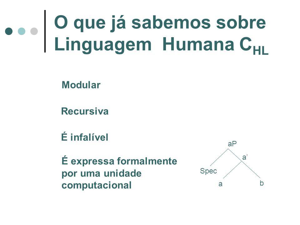 O que já sabemos sobre Linguagem Humana CHL