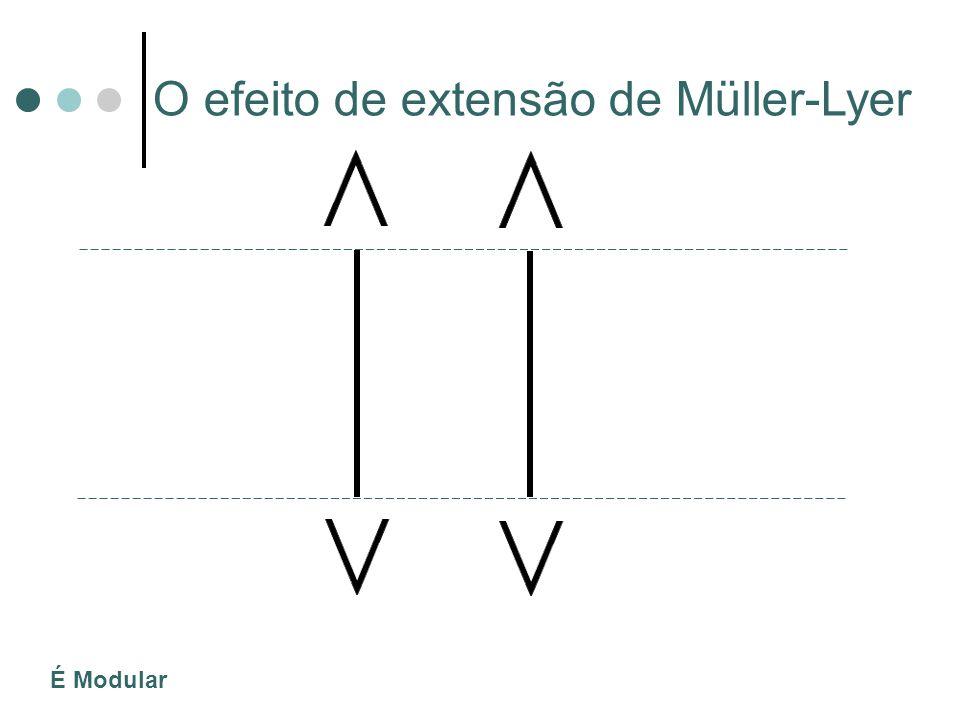 O efeito de extensão de Müller-Lyer