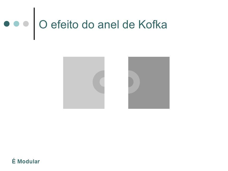 O efeito do anel de Kofka