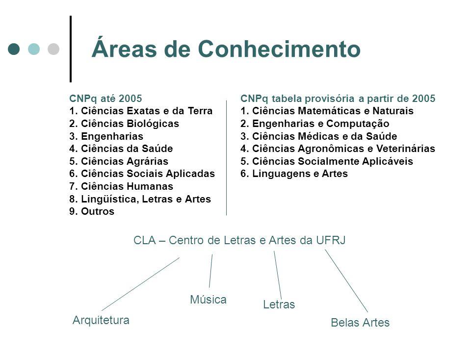 Áreas de Conhecimento CLA – Centro de Letras e Artes da UFRJ Música