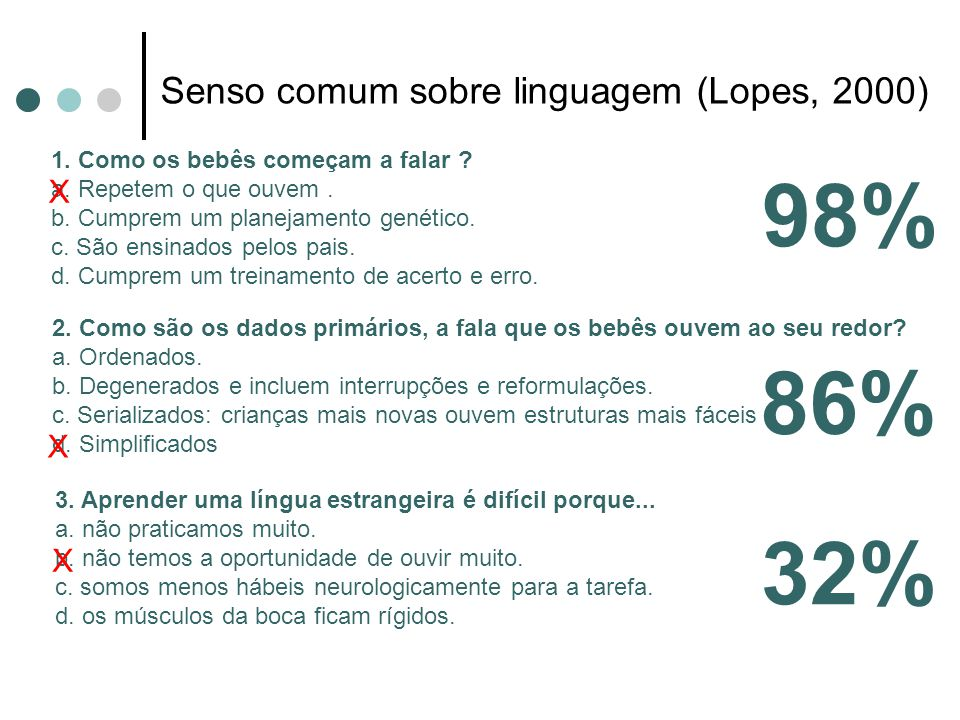 98% 86% 32% Senso comum sobre linguagem (Lopes, 2000) X X X