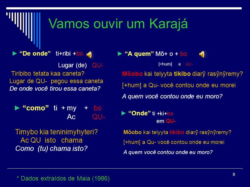 * Dados extraídos de Maia (1986)