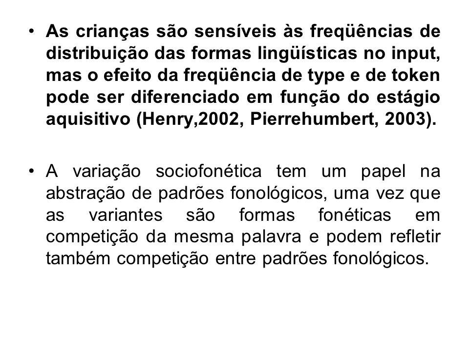 As crianças são sensíveis às freqüências de distribuição das formas lingüísticas no input, mas o efeito da freqüência de type e de token pode ser diferenciado em função do estágio aquisitivo (Henry,2002, Pierrehumbert, 2003).
