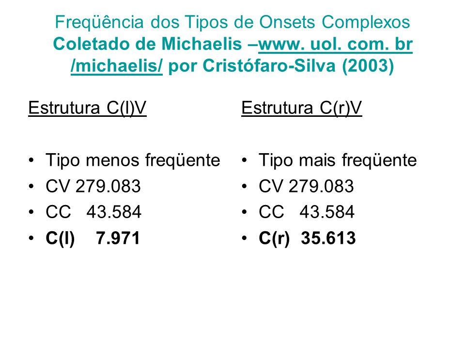 Freqüência dos Tipos de Onsets Complexos Coletado de Michaelis –www