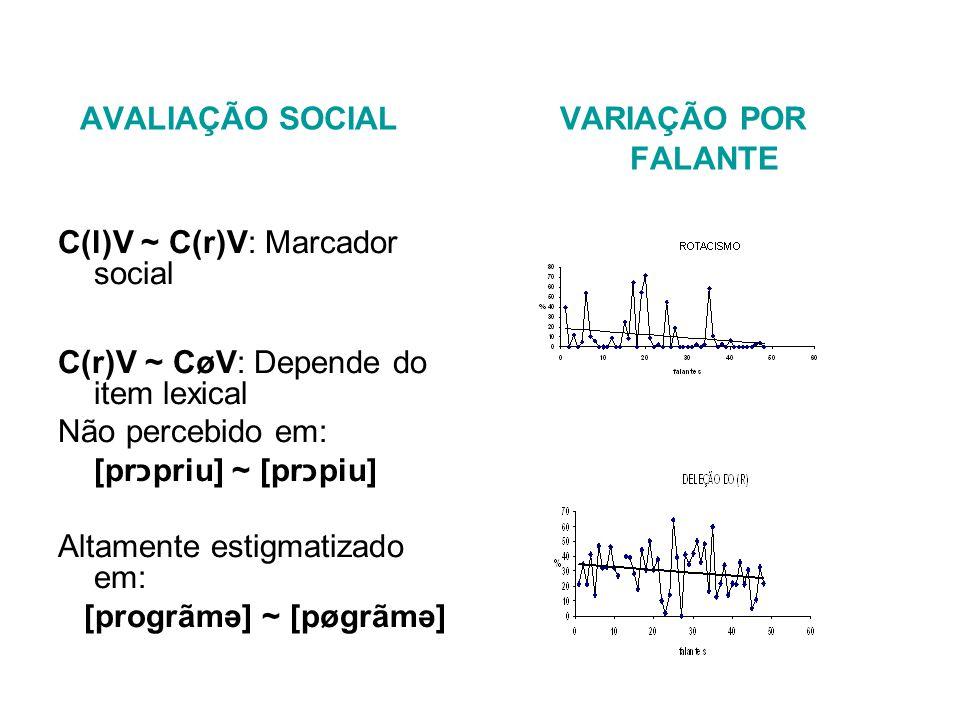 AVALIAÇÃO SOCIAL VARIAÇÃO POR FALANTE