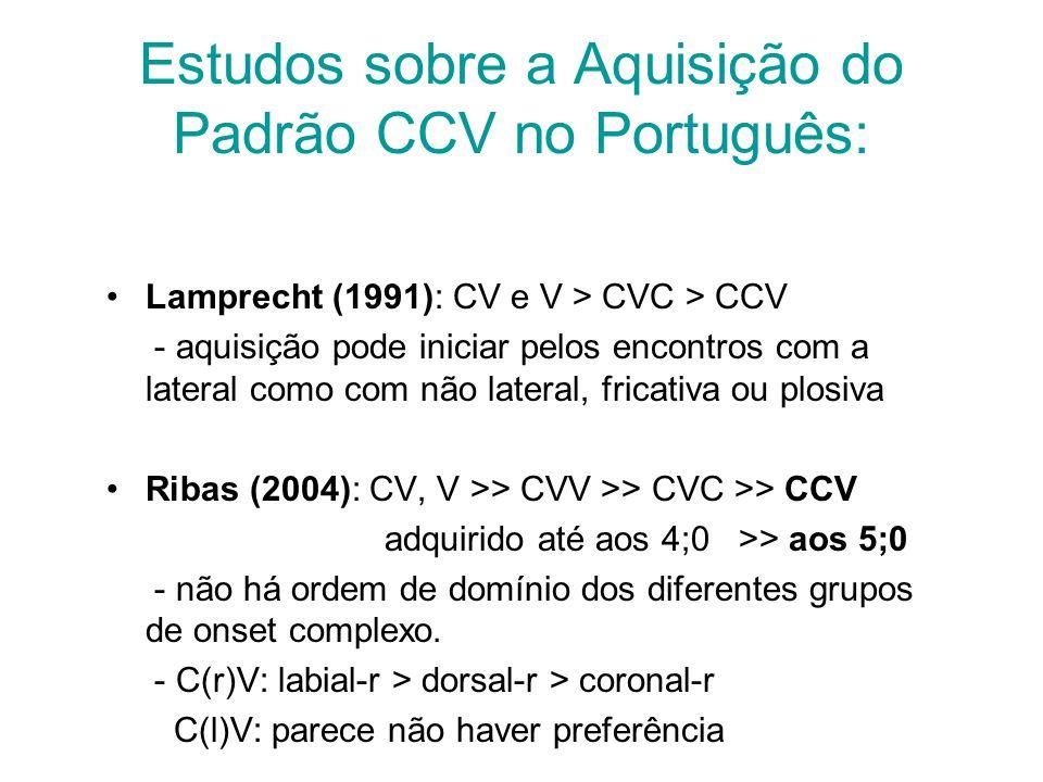 Estudos sobre a Aquisição do Padrão CCV no Português: