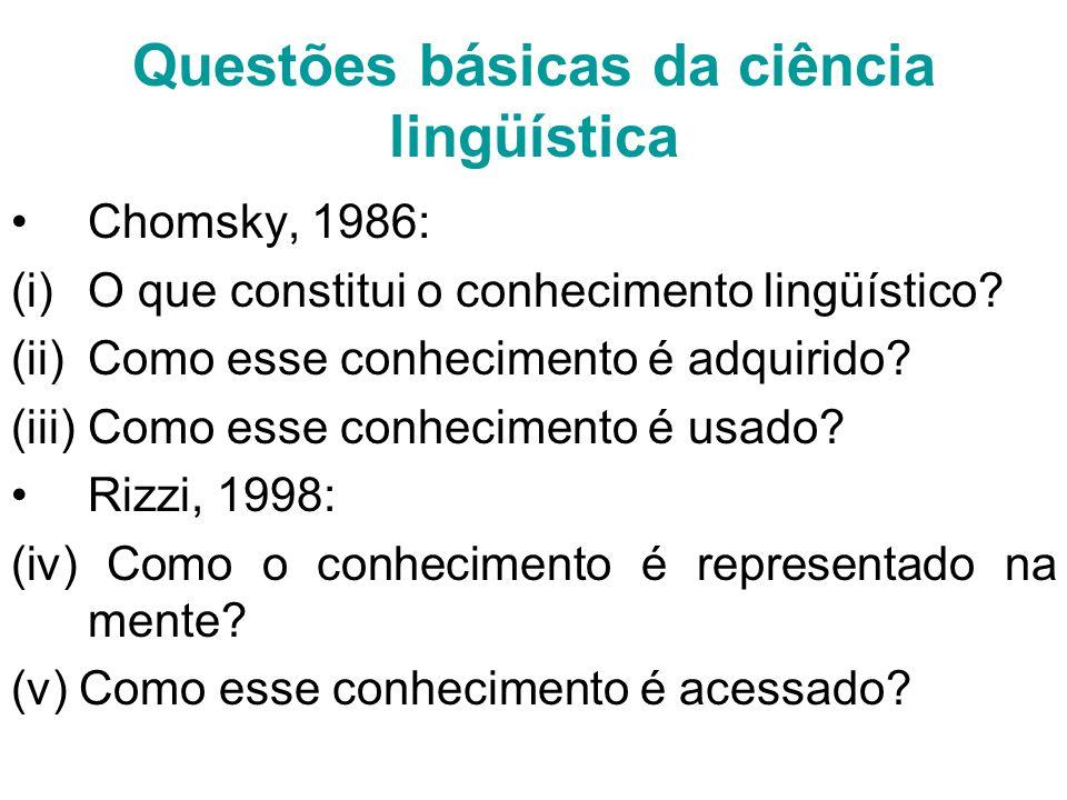 Questões básicas da ciência lingüística