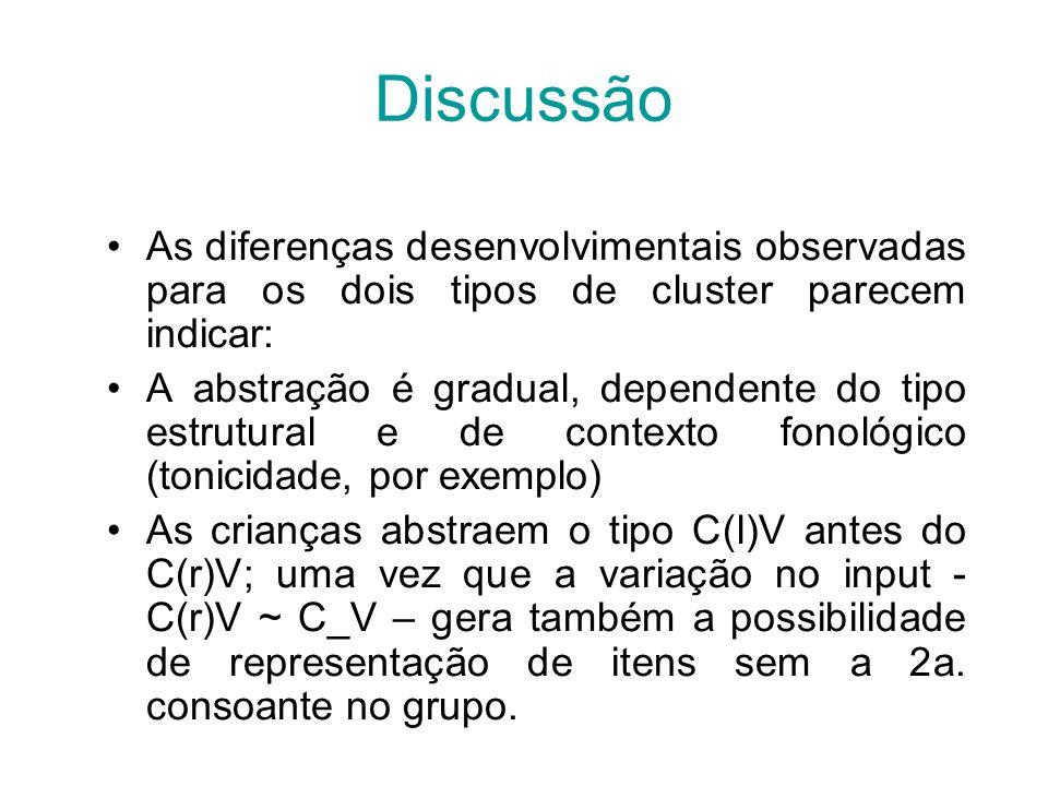 Discussão As diferenças desenvolvimentais observadas para os dois tipos de cluster parecem indicar: