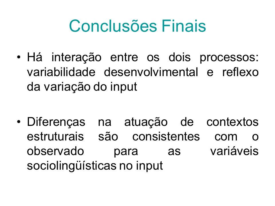 Conclusões Finais Há interação entre os dois processos: variabilidade desenvolvimental e reflexo da variação do input.