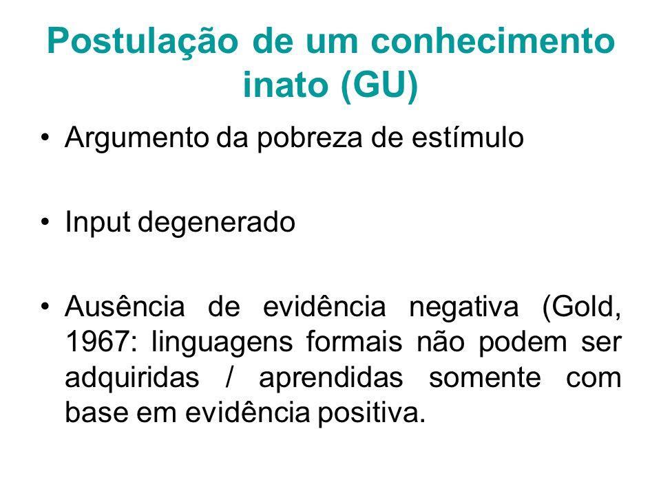 Postulação de um conhecimento inato (GU)