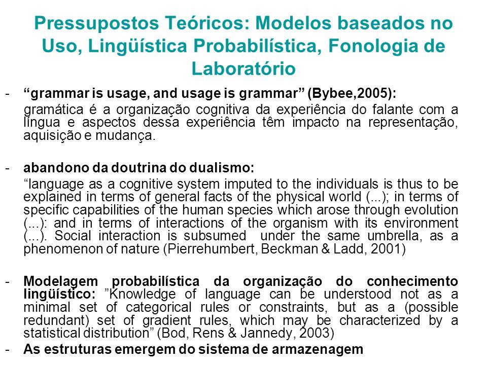 Pressupostos Teóricos: Modelos baseados no Uso, Lingüística Probabilística, Fonologia de Laboratório