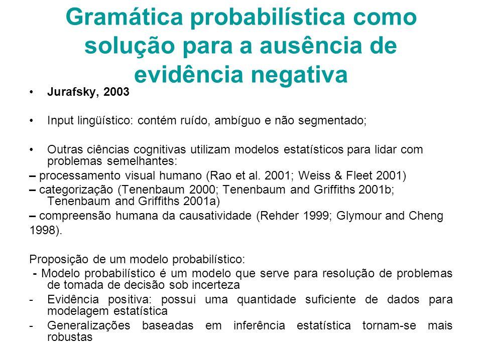 Gramática probabilística como solução para a ausência de evidência negativa