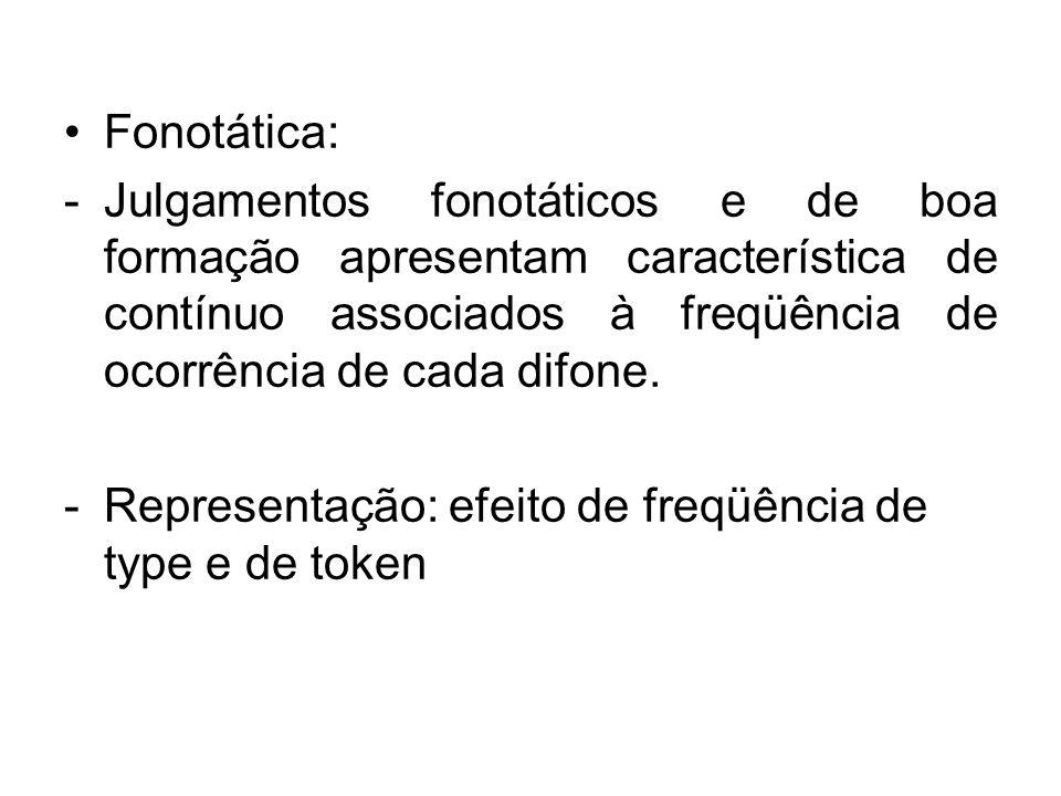Fonotática: Julgamentos fonotáticos e de boa formação apresentam característica de contínuo associados à freqüência de ocorrência de cada difone.