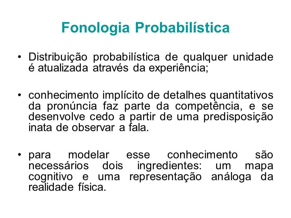 Fonologia Probabilística