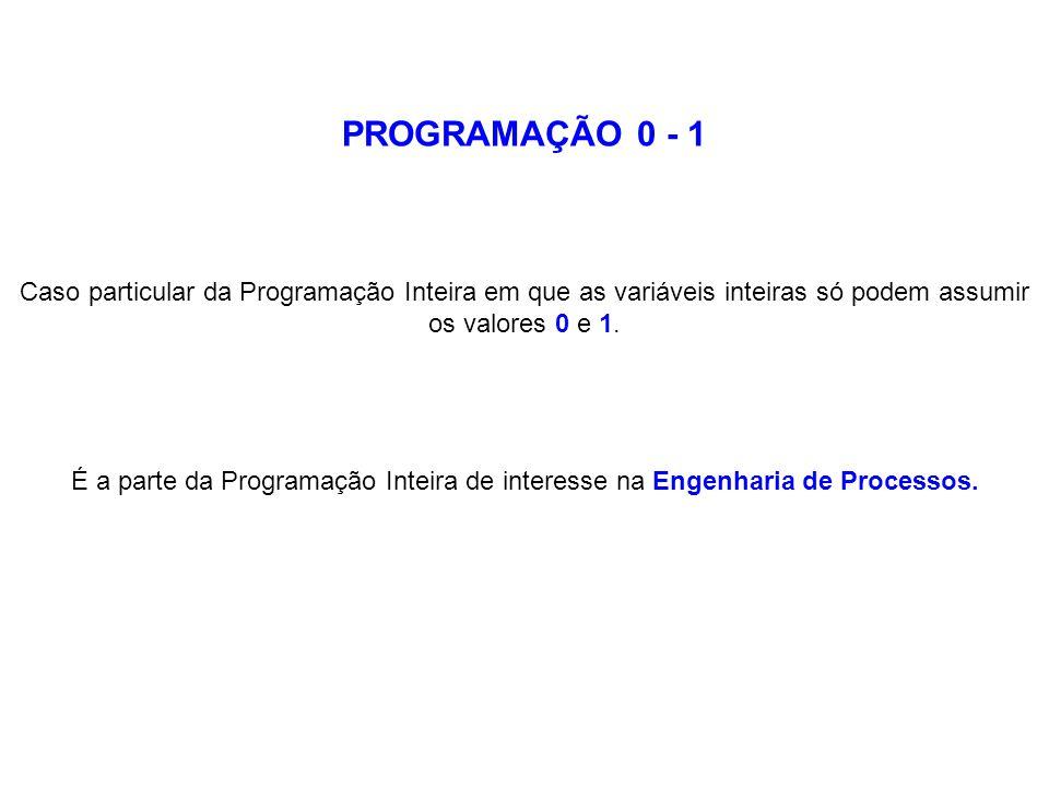PROGRAMAÇÃO 0 - 1 Caso particular da Programação Inteira em que as variáveis inteiras só podem assumir os valores 0 e 1.