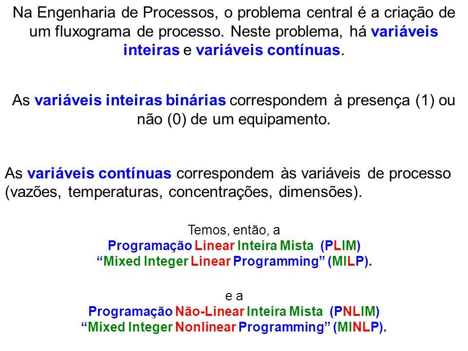 Na Engenharia de Processos, o problema central é a criação de um fluxograma de processo. Neste problema, há variáveis inteiras e variáveis contínuas.