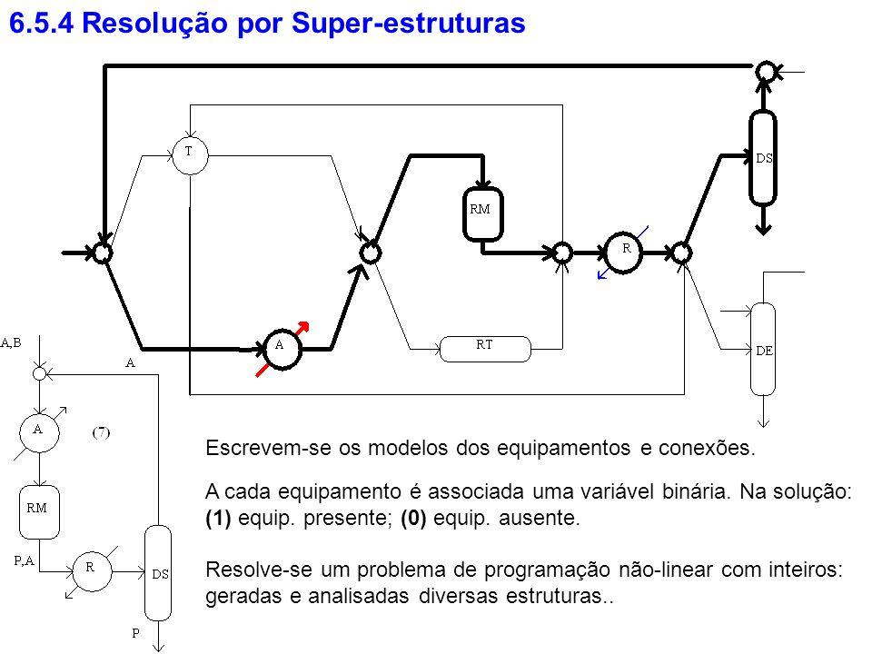 6.5.4 Resolução por Super-estruturas