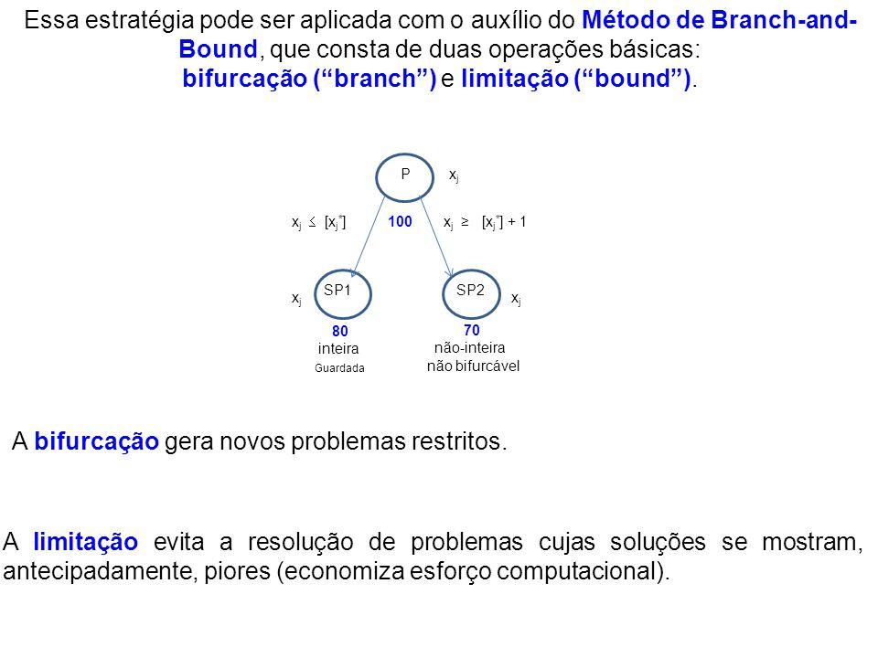 bifurcação ( branch ) e limitação ( bound ).
