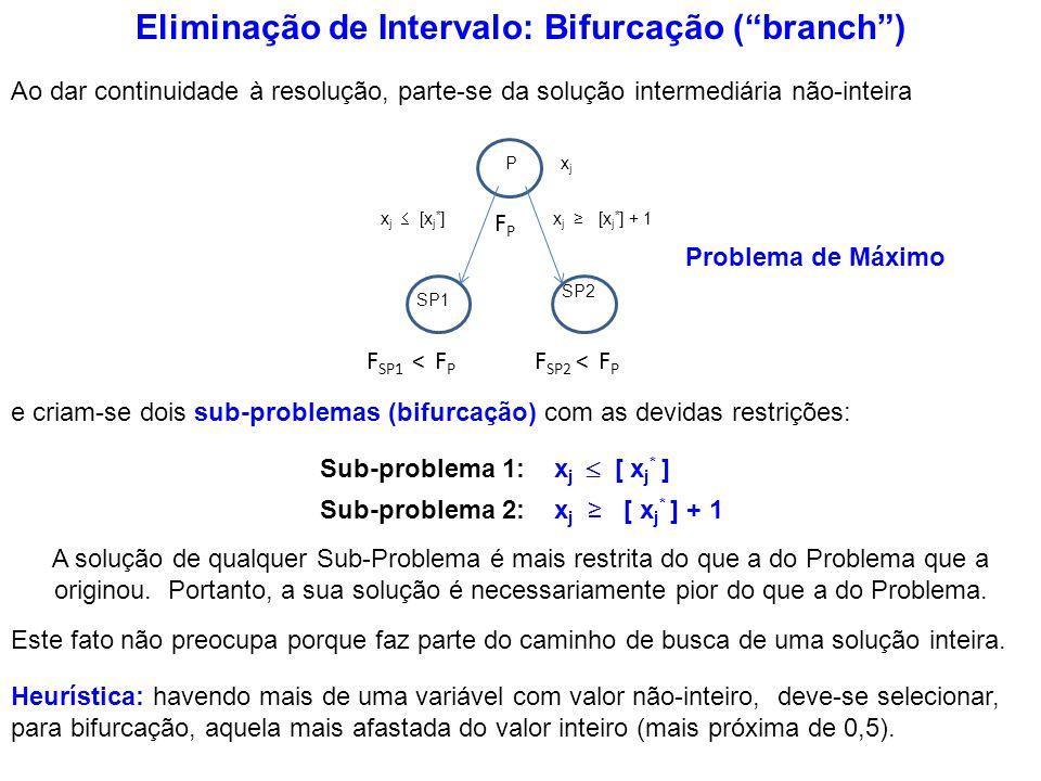 Eliminação de Intervalo: Bifurcação ( branch )