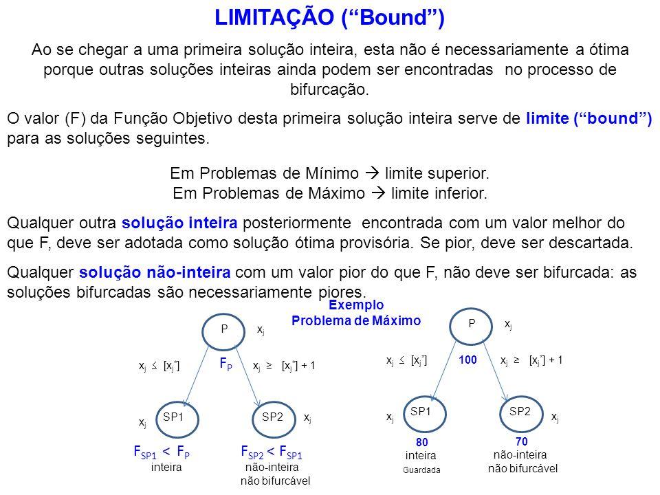 LIMITAÇÃO ( Bound )