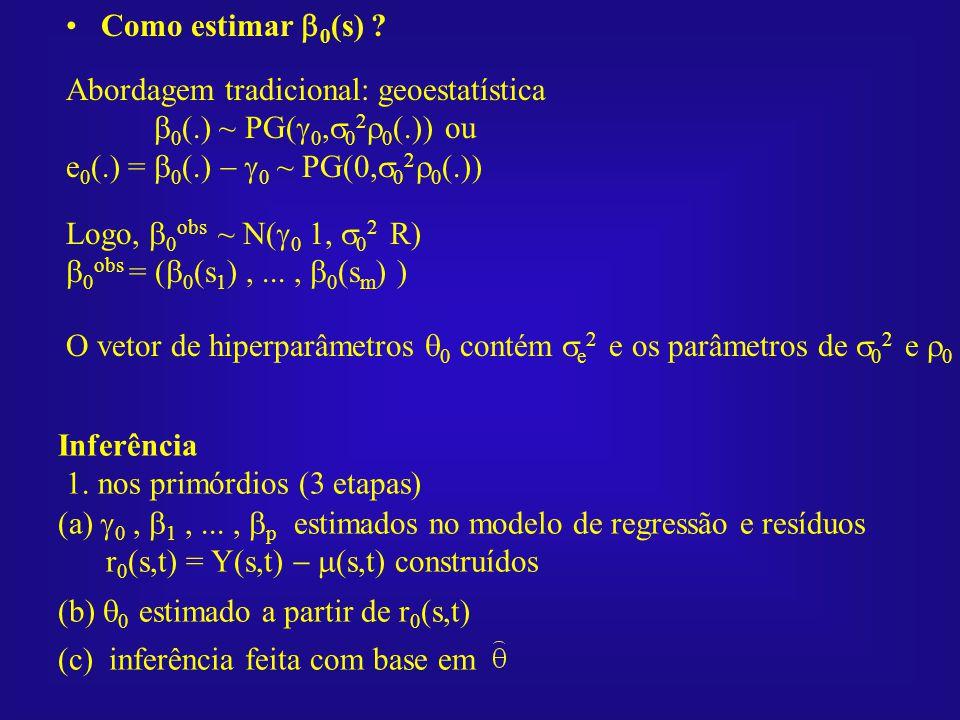 Como estimar 0(s) Abordagem tradicional: geoestatística. 0(.) ~ PG(0,020(.)) ou. e0(.) = 0(.)  0 ~ PG(0,020(.))