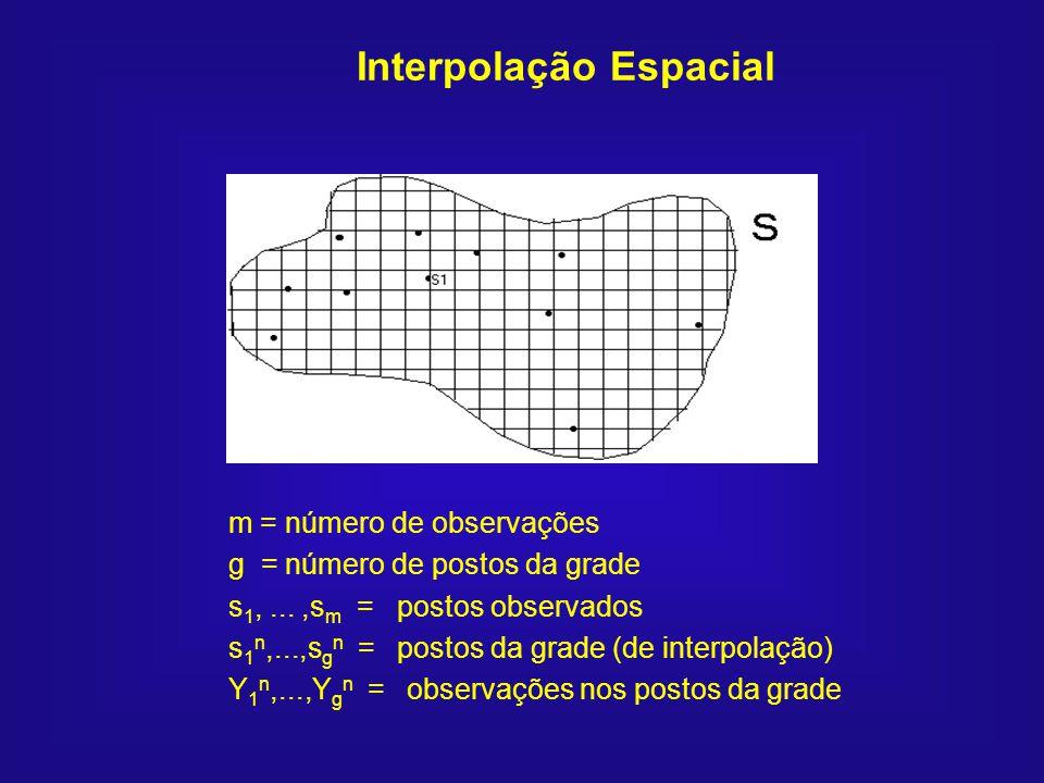 Interpolação Espacial