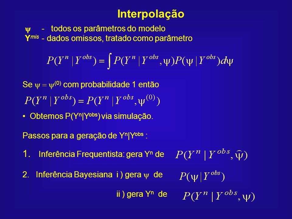 Interpolação 1. Inferência Frequentista: gera Yn de