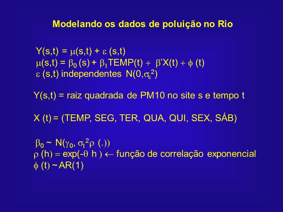 Modelando os dados de poluição no Rio