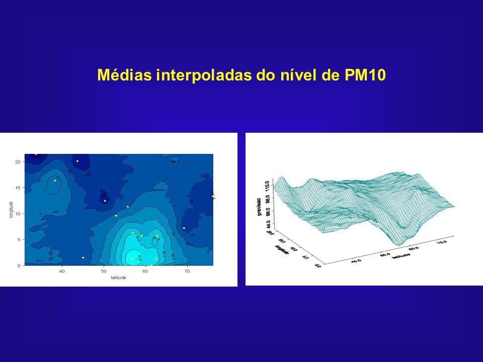 Médias interpoladas do nível de PM10