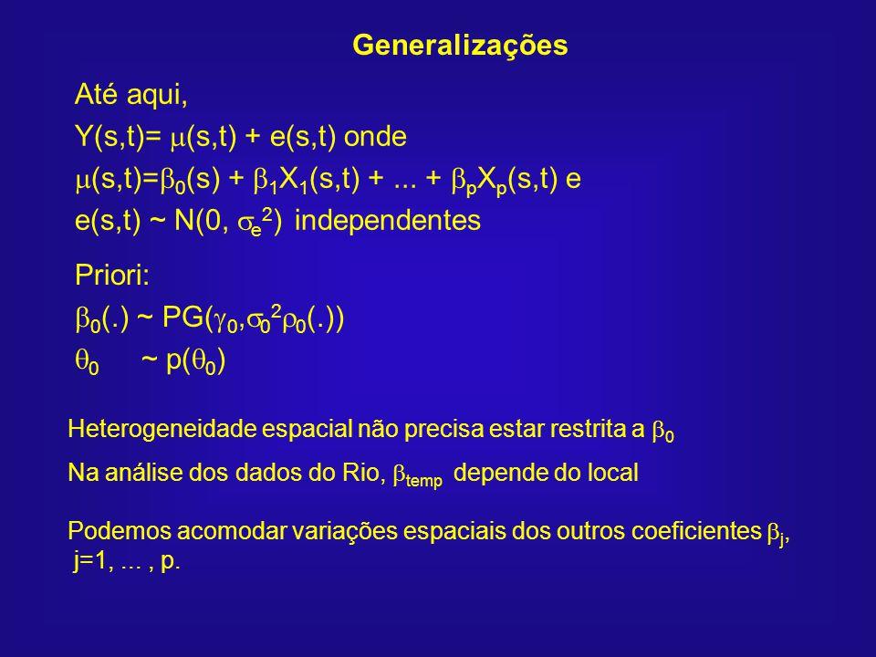 Y(s,t)= (s,t) + e(s,t) onde
