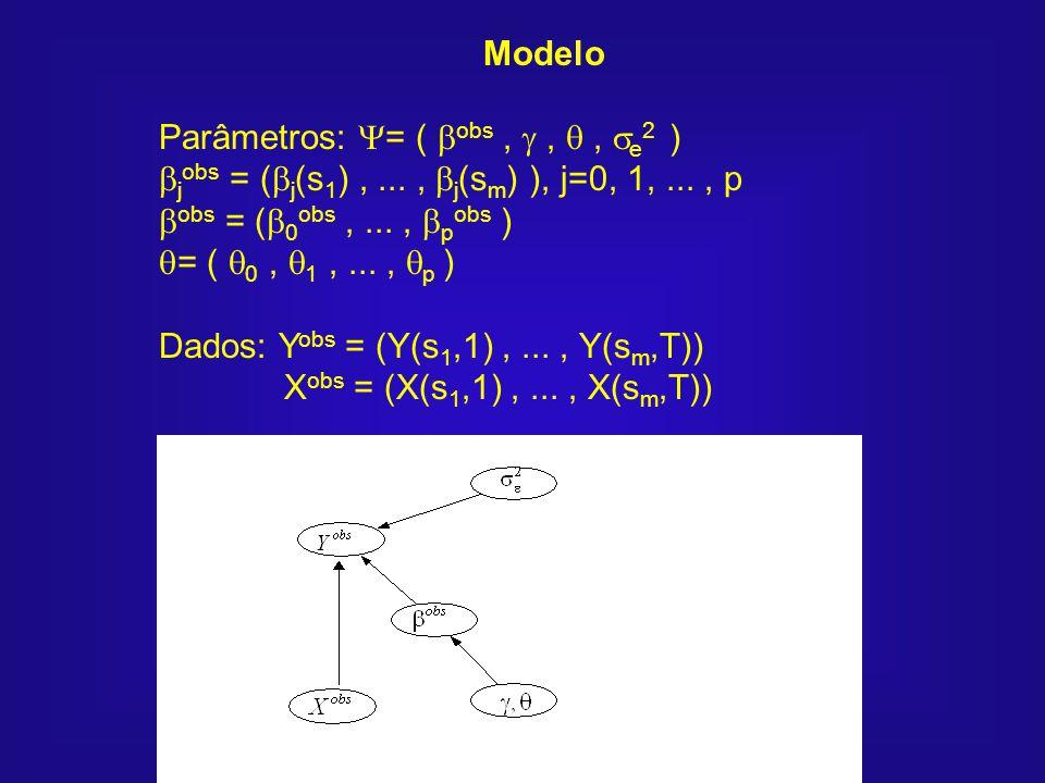 Modelo Parâmetros: = ( obs ,  ,  , e2 ) jobs = (j(s1) , ... , j(sm) ), j=0, 1, ... , p. obs = (0obs , ... , pobs )