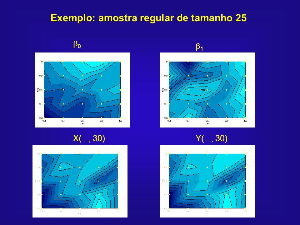Exemplo: amostra regular de tamanho 25