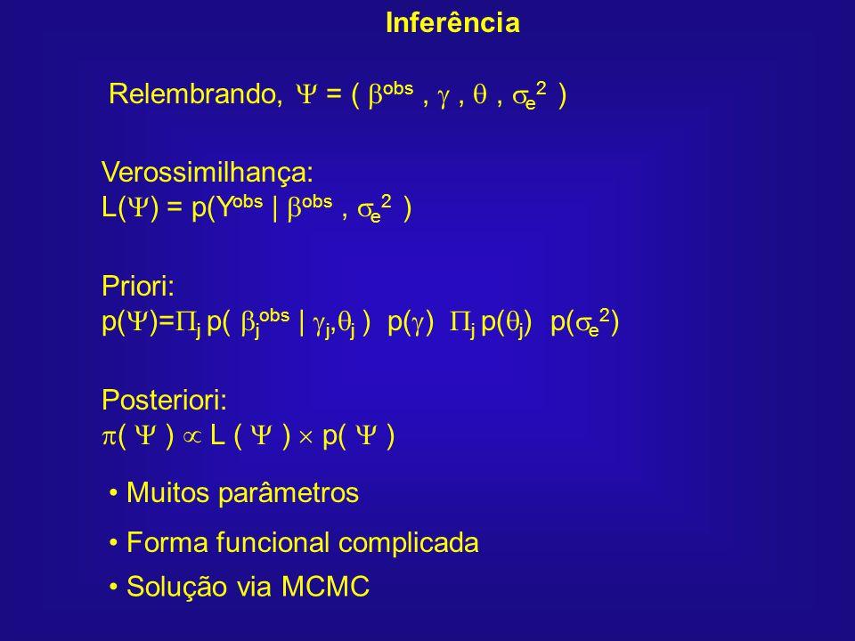 Inferência Relembrando,  = ( obs ,  ,  , e2 ) Verossimilhança: L() = p(Yobs | obs , e2 ) Priori: