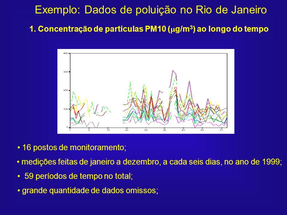 Exemplo: Dados de poluição no Rio de Janeiro