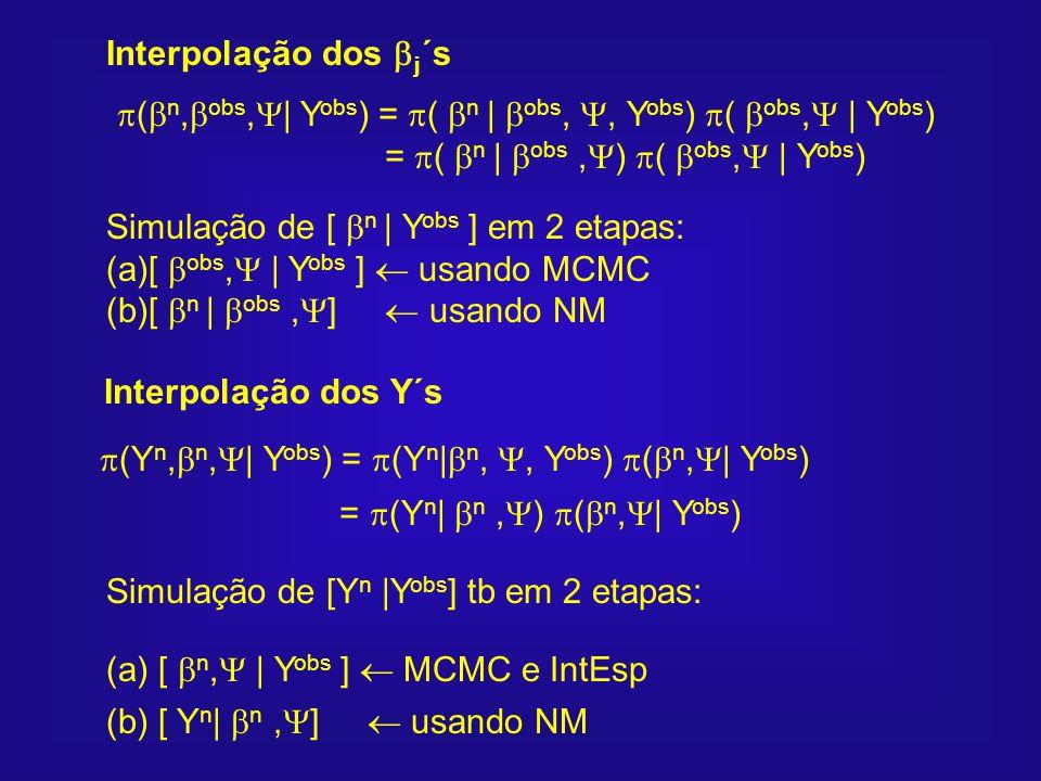 Interpolação dos j´s (n,obs,| Yobs) = ( n | obs, , Yobs) ( obs, | Yobs) = ( n | obs ,) ( obs, | Yobs)