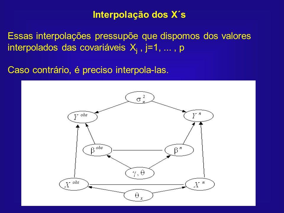 Interpolação dos X´s Essas interpolações pressupõe que dispomos dos valores interpolados das covariáveis Xj , j=1, ... , p.