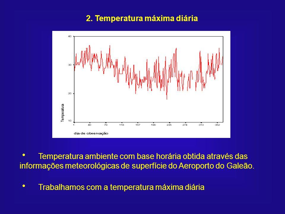 2. Temperatura máxima diária